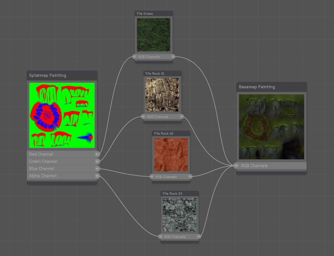 Splatmap Shader Graph